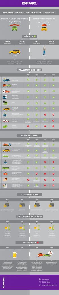 autoasistencija-infografika