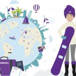 NOVO: Stiglo je godišnje putno zdravstveno osiguranje