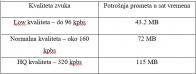 podatkovni-promet-tablica 02